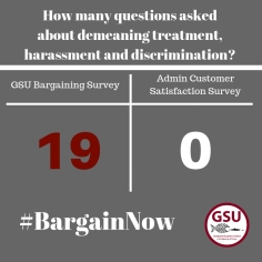 demeaning, harassment and discrim comparison